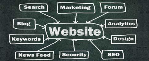 website-outlook-2013