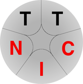 TT domains