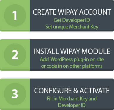 wipay-merchant-set-up
